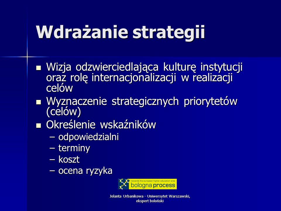 Jolanta Urbanikowa - Uniwersytet Warszawski, ekspert boloński Wdrażanie strategii Wizja odzwierciedlająca kulturę instytucji oraz rolę internacjonaliz