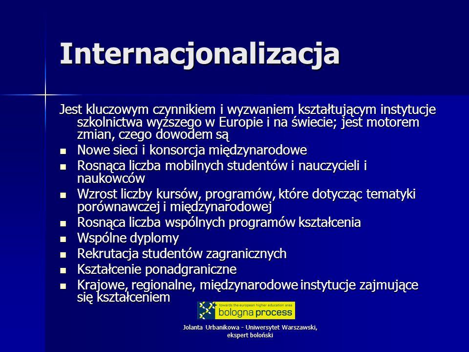 Jolanta Urbanikowa - Uniwersytet Warszawski, ekspert boloński Internacjonalizacja Jest kluczowym czynnikiem i wyzwaniem kształtującym instytucje szkol