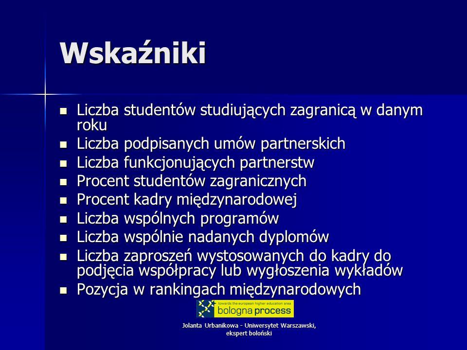 Jolanta Urbanikowa - Uniwersytet Warszawski, ekspert boloński Wskaźniki Liczba studentów studiujących zagranicą w danym roku Liczba studentów studiują