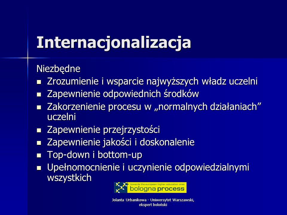 Jolanta Urbanikowa - Uniwersytet Warszawski, ekspert boloński Internacjonalizacja Niezbędne Zrozumienie i wsparcie najwyższych władz uczelni Zrozumien