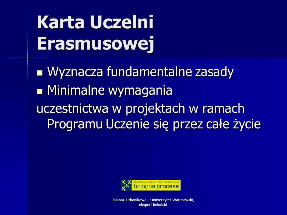 Jolanta Urbanikowa - Uniwersytet Warszawski, ekspert boloński Karta Uczelni Erasmusowej Wyznacza fundamentalne zasady Wyznacza fundamentalne zasady Mi