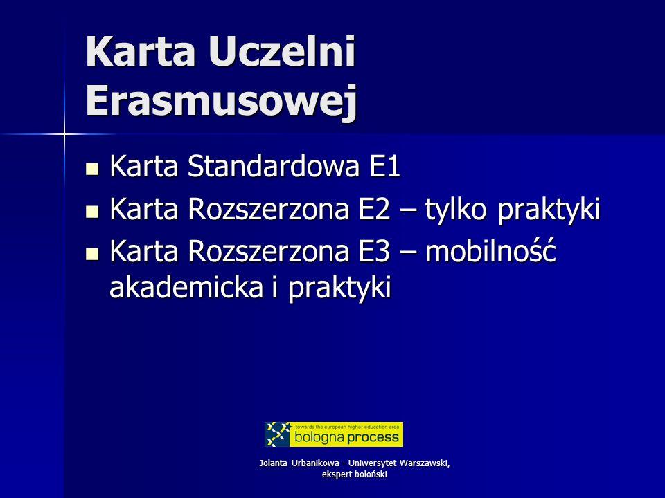 Jolanta Urbanikowa - Uniwersytet Warszawski, ekspert boloński Karta Uczelni Erasmusowej Karta Standardowa E1 Karta Standardowa E1 Karta Rozszerzona E2