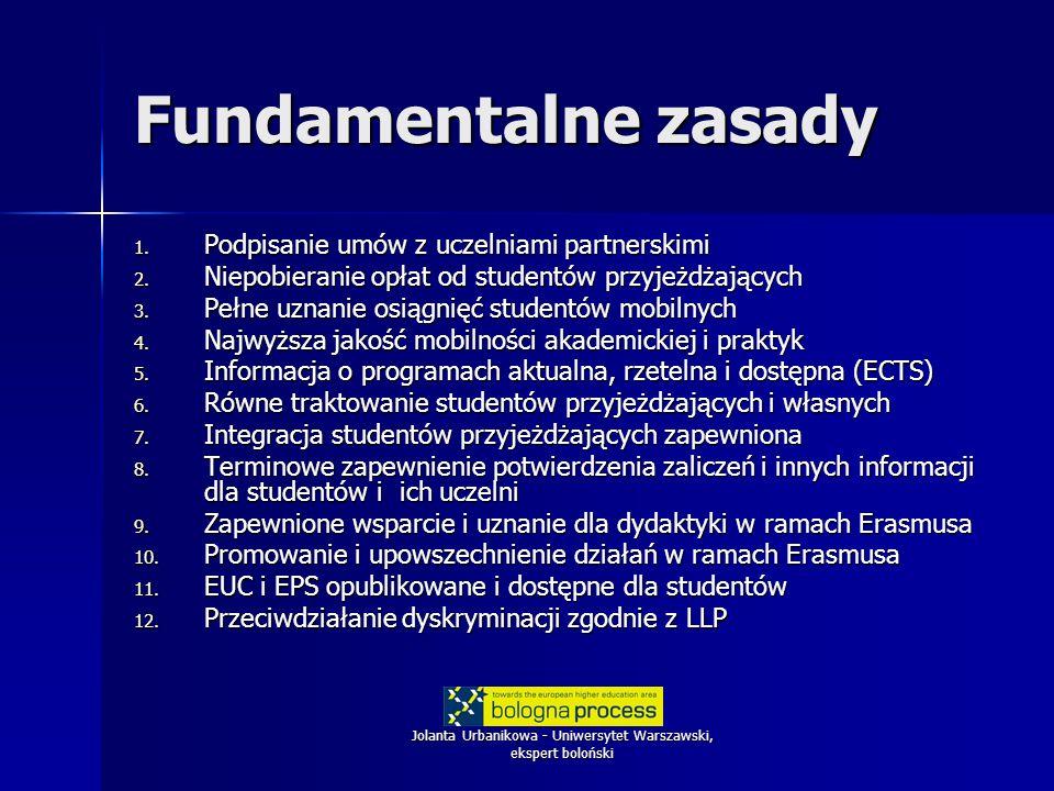 Jolanta Urbanikowa - Uniwersytet Warszawski, ekspert boloński Fundamentalne zasady 1. Podpisanie umów z uczelniami partnerskimi 2. Niepobieranie opłat