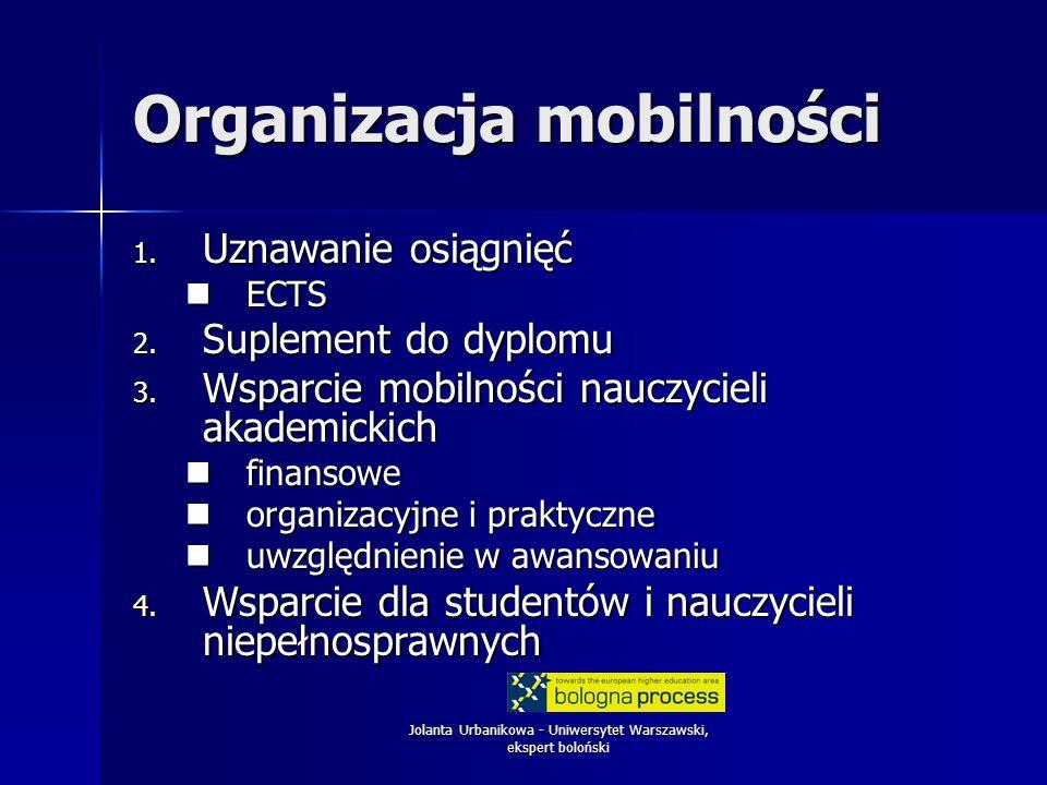 Jolanta Urbanikowa - Uniwersytet Warszawski, ekspert boloński Organizacja mobilności 1. Uznawanie osiągnięć ECTS ECTS 2. Suplement do dyplomu 3. Wspar