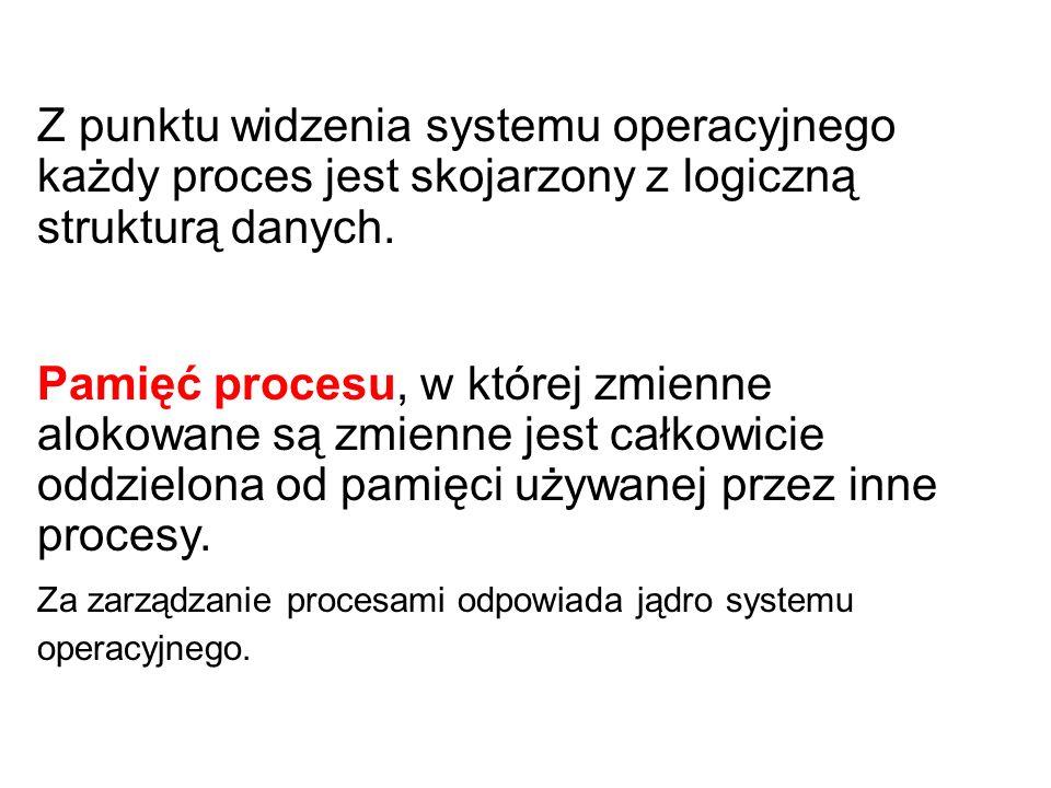 Z punktu widzenia systemu operacyjnego każdy proces jest skojarzony z logiczną strukturą danych. Pamięć procesu, w której zmienne alokowane są zmienne