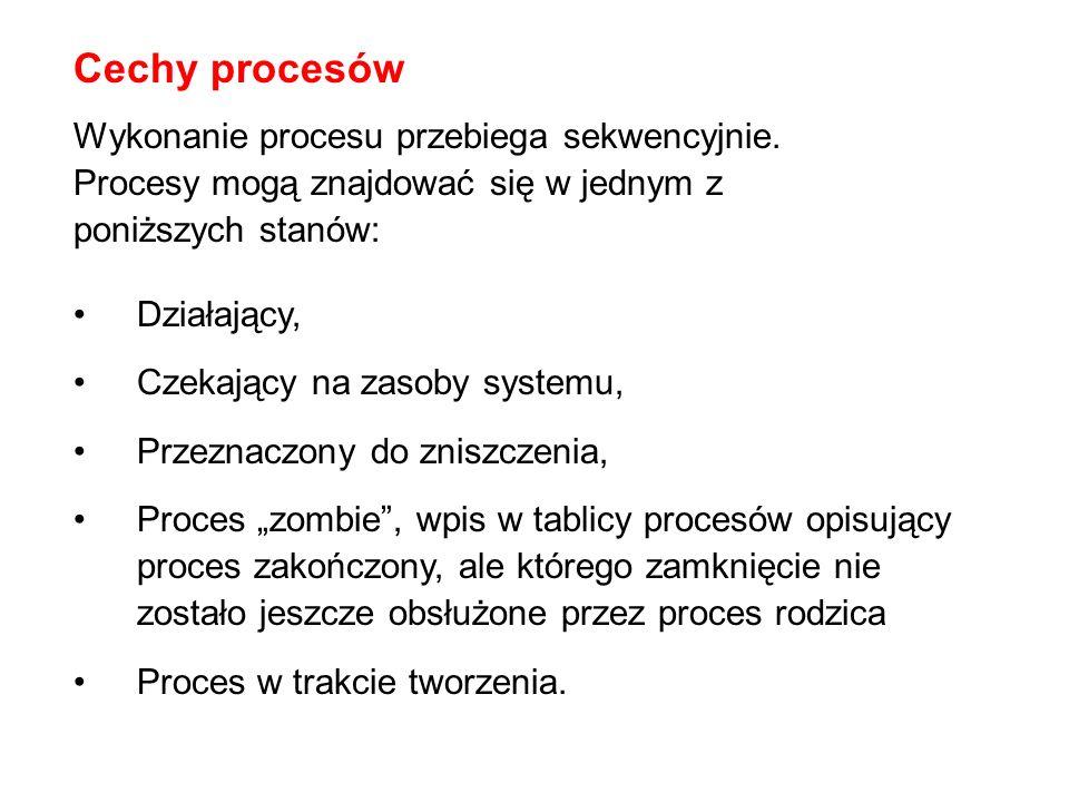 Cechy procesów Działający, Czekający na zasoby systemu, Przeznaczony do zniszczenia, Proces zombie, wpis w tablicy procesów opisujący proces zakończon