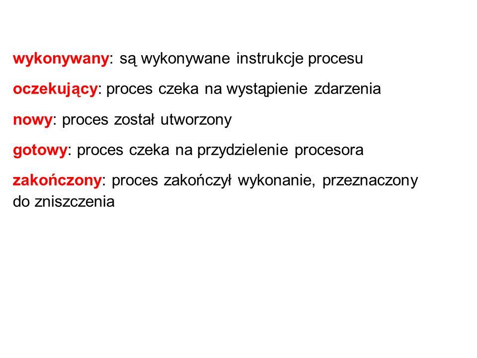 wykonywany: są wykonywane instrukcje procesu oczekujący: proces czeka na wystąpienie zdarzenia nowy: proces został utworzony gotowy: proces czeka na p
