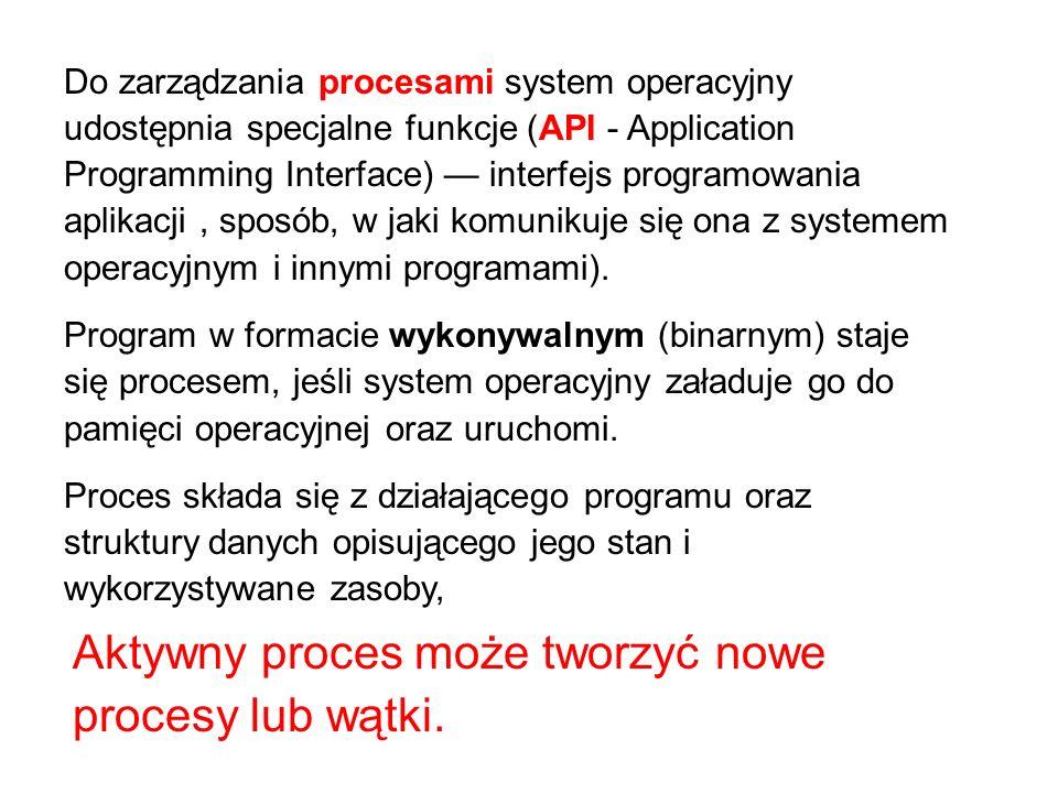 Do zarządzania procesami system operacyjny udostępnia specjalne funkcje (API - Application Programming Interface) interfejs programowania aplikacji, s