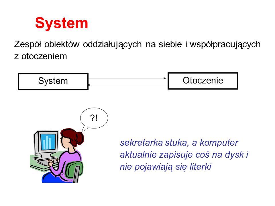 System Zespół obiektów oddziałujących na siebie i współpracujących z otoczeniem System Otoczenie sekretarka stuka, a komputer aktualnie zapisuje coś n