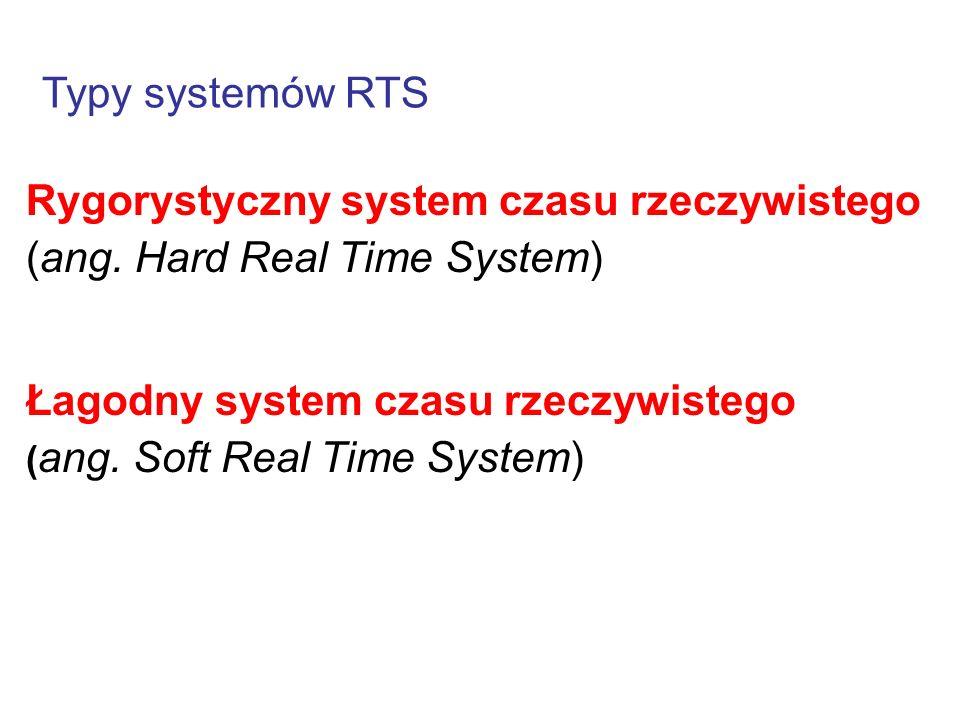 Łagodny system czasu rzeczywistego ( ang. Soft Real Time System) Typy systemów RTS Rygorystyczny system czasu rzeczywistego (ang. Hard Real Time Syste