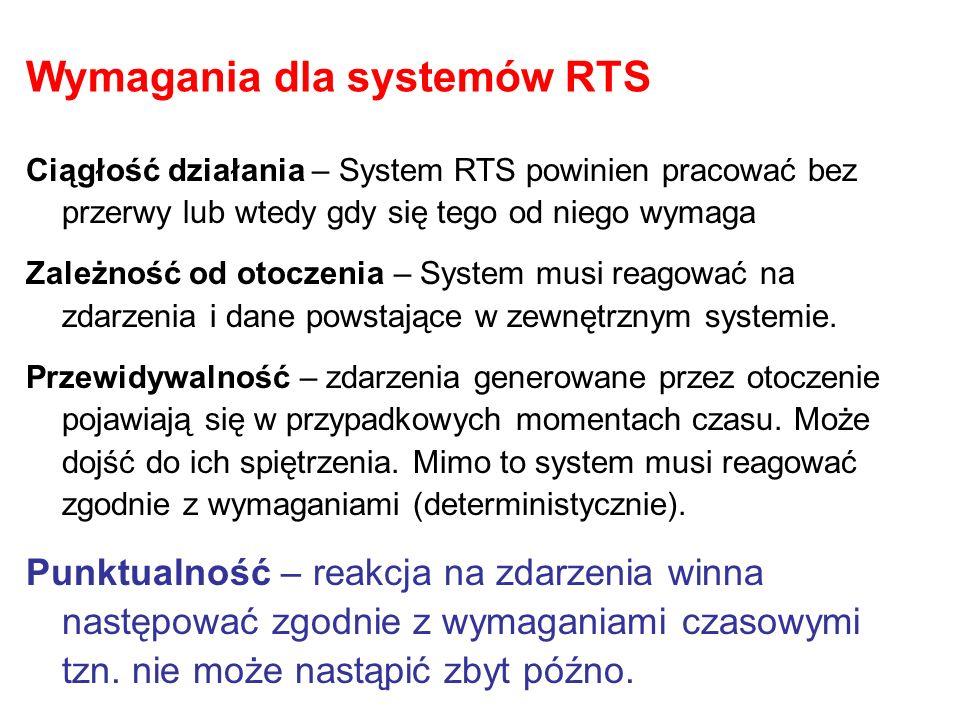 Ciągłość działania – System RTS powinien pracować bez przerwy lub wtedy gdy się tego od niego wymaga Zależność od otoczenia – System musi reagować na