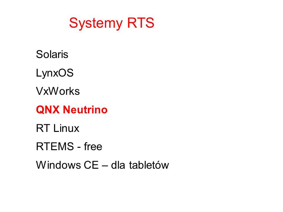 Solaris LynxOS VxWorks QNX Neutrino RT Linux RTEMS - free Windows CE – dla tabletów Systemy RTS
