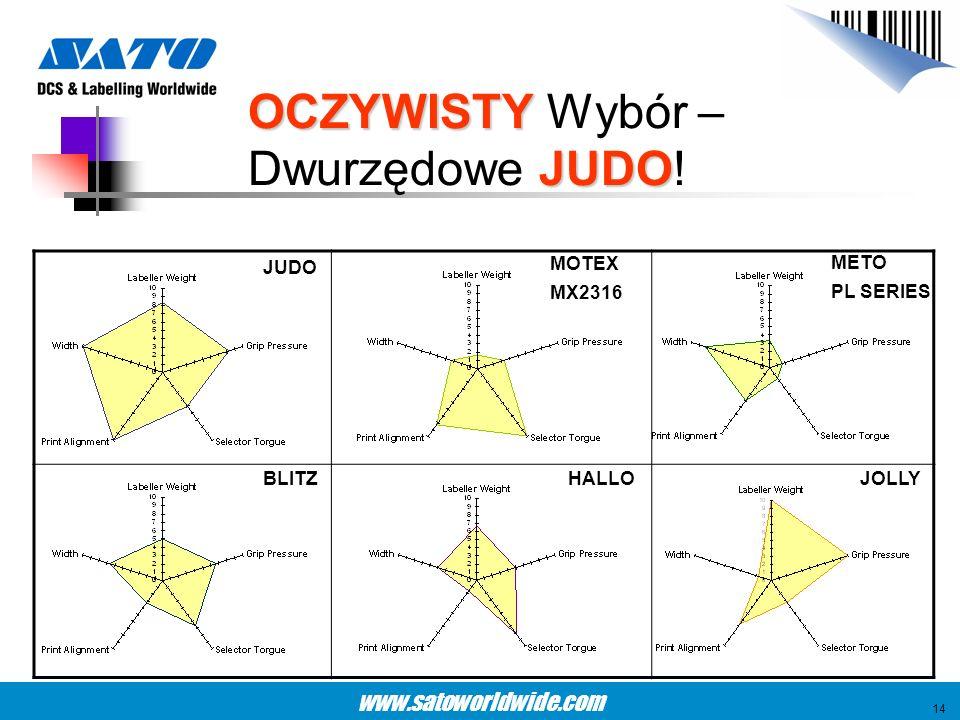 www.satoworldwide.com JUDO MOTEX MX2316 METO PL SERIES BLITZHALLOJOLLY 14 OCZYWISTY JUDO OCZYWISTY Wybór – Dwurzędowe JUDO!