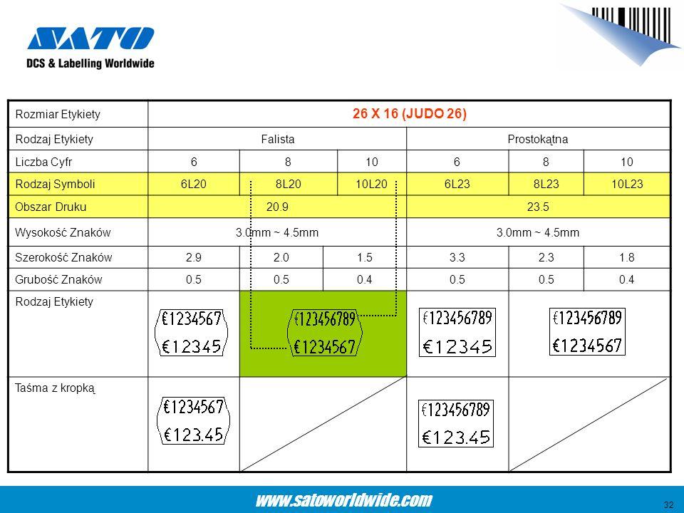 www.satoworldwide.com Rozmiar Etykiety 26 X 16 (JUDO 26) Rodzaj EtykietyFalistaProstokątna Liczba Cyfr681068 Rodzaj Symboli6L208L2010L206L238L2310L23