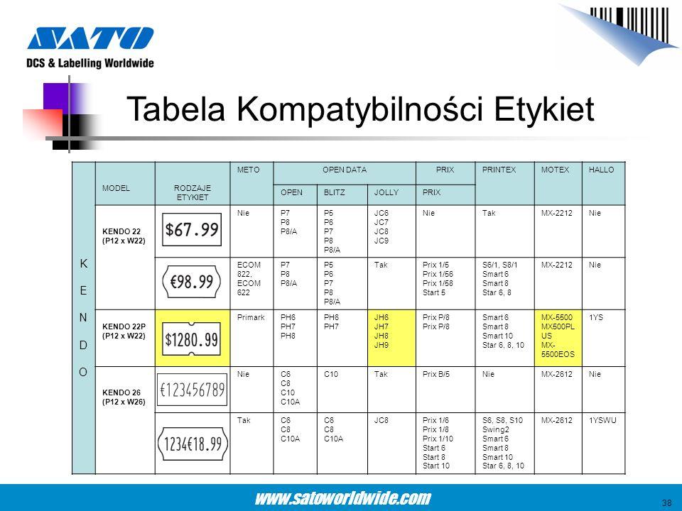 www.satoworldwide.com Tabela Kompatybilności Etykiet KENDOKENDO MODELRODZAJE ETYKIET METOOPEN DATAPRIXPRINTEXMOTEXHALLO OPENBLITZJOLLYPRIX KENDO 22 (P