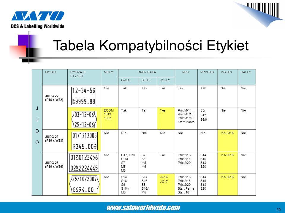 www.satoworldwide.com Tabela Kompatybilności Etykiet JUDOJUDO MODELRODZAJE ETYKIET METOOPEN DATAPRIXPRINTEXMOTEXHALLO OPENBLITZJOLLY JUDO 22 (P16 x W2