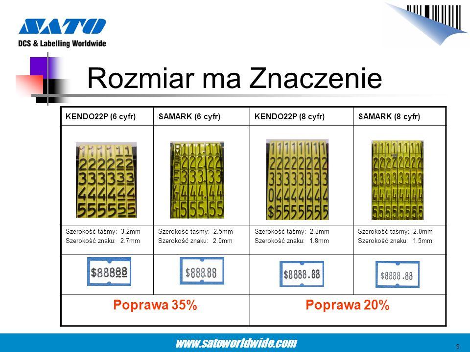 www.satoworldwide.com KENDO22P (6 cyfr)SAMARK (6 cyfr)KENDO22P (8 cyfr)SAMARK (8 cyfr) Szerokość taśmy: 3.2mm Szerokość znaku: 2.7mm Szerokość taśmy: