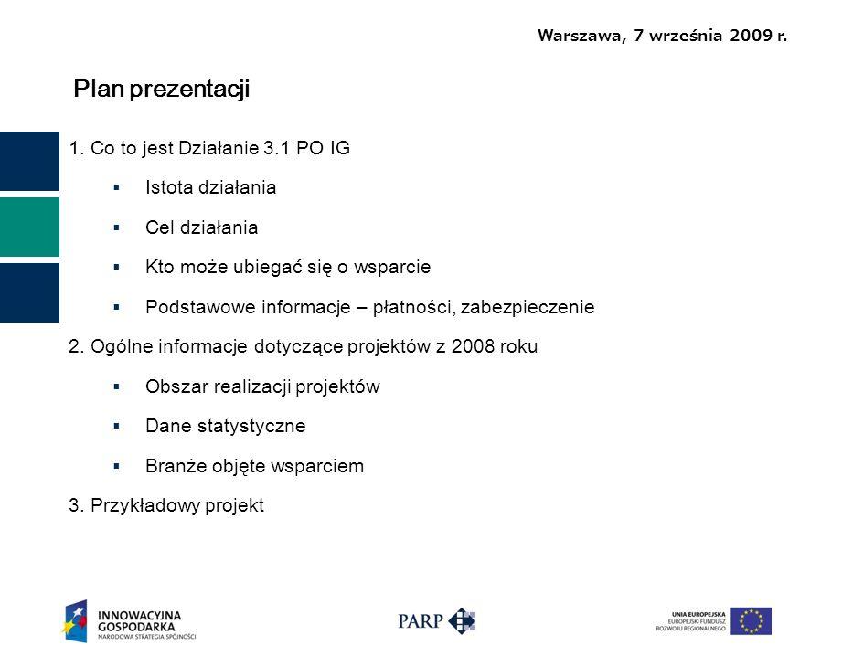 Warszawa, 7 września 2009 r.Plan prezentacji 1.