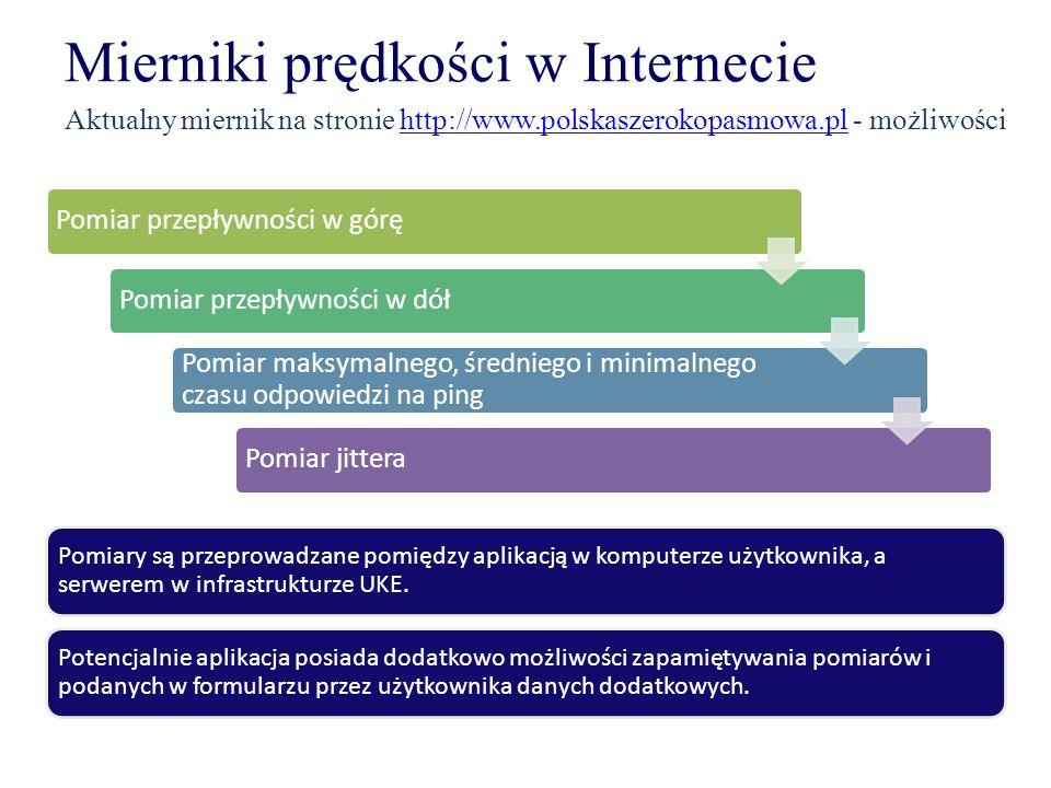 Mierniki prędkości w Internecie Aktualny miernik na stronie http://www.polskaszerokopasmowa.pl - możliwościhttp://www.polskaszerokopasmowa.pl Pomiar p