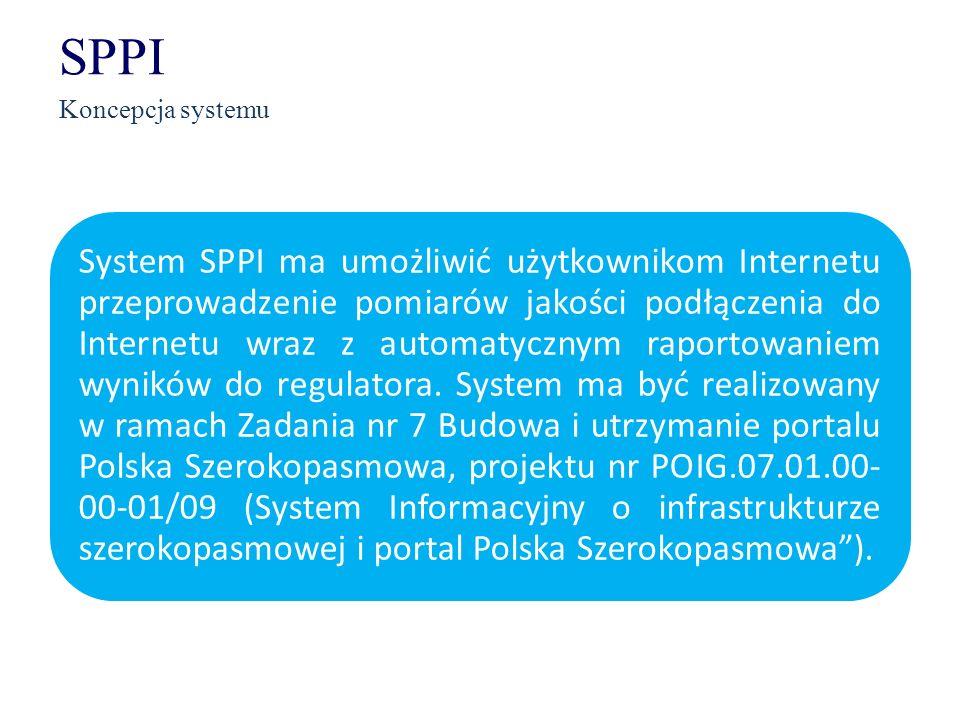 SPPI Koncepcja systemu System SPPI ma umożliwić użytkownikom Internetu przeprowadzenie pomiarów jakości podłączenia do Internetu wraz z automatycznym