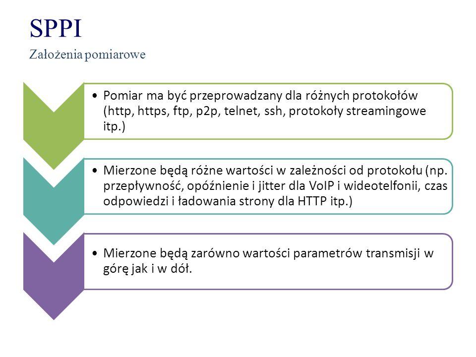 SPPI Założenia pomiarowe Pomiar ma być przeprowadzany dla różnych protokołów (http, https, ftp, p2p, telnet, ssh, protokoły streamingowe itp.) Mierzon