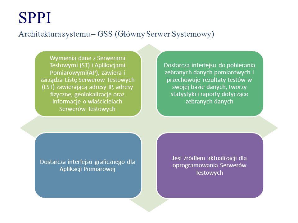 SPPI Architektura systemu – GSS (Główny Serwer Systemowy) Wymienia dane z Serwerami Testowymi (ST) i Aplikacjami Pomiarowymi(AP), zawiera i zarządza L