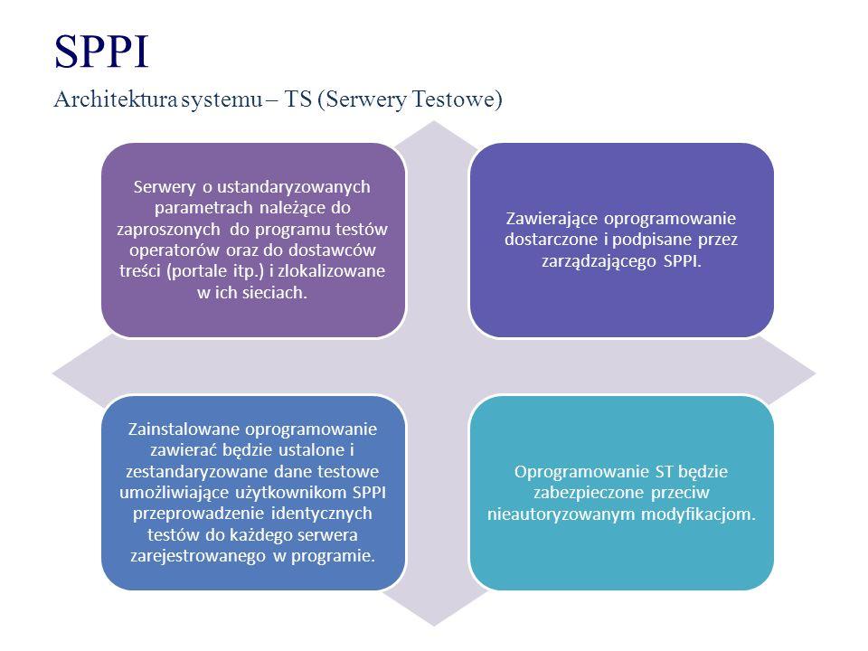 SPPI Architektura systemu – TS (Serwery Testowe) Serwery o ustandaryzowanych parametrach należące do zaproszonych do programu testów operatorów oraz d
