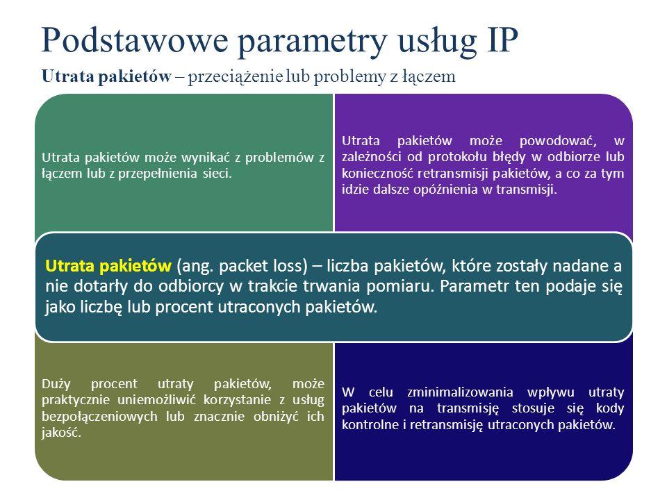 Utrata pakietów może wynikać z problemów z łączem lub z przepełnienia sieci. Utrata pakietów może powodować, w zależności od protokołu błędy w odbiorz