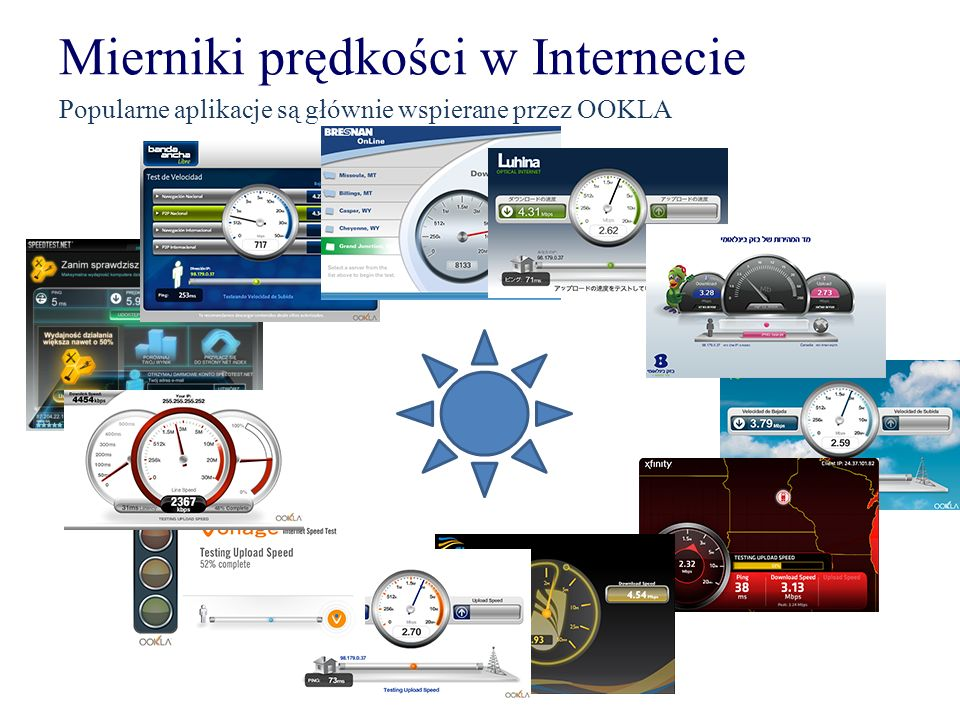 Mierniki prędkości w Internecie Mierniki eksperymentalne na przykładzie M-LAB - infrastruktura Measurement Lab został ufundowany przez New America Foundation s Open technology Insitute, PlanetLab Consortium, Google Inc.