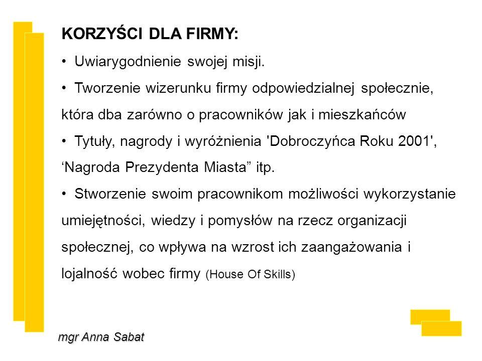 mgr Anna Sabat KORZYŚCI DLA FIRMY: Uwiarygodnienie swojej misji. Tworzenie wizerunku firmy odpowiedzialnej społecznie, która dba zarówno o pracowników