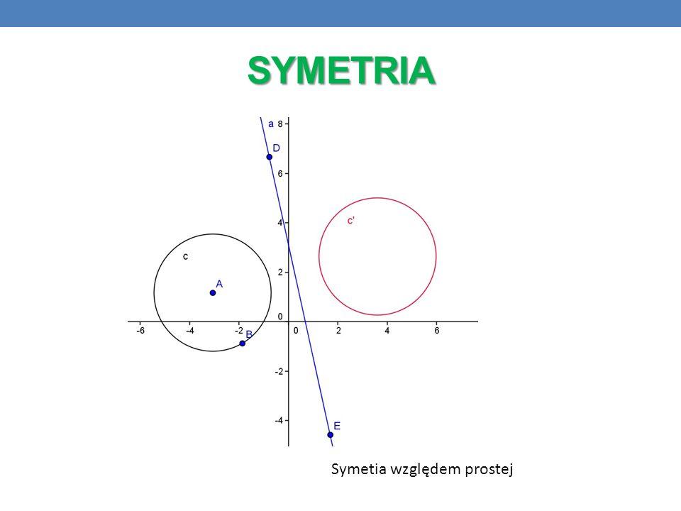 SYMETRIA Symetia względem prostej