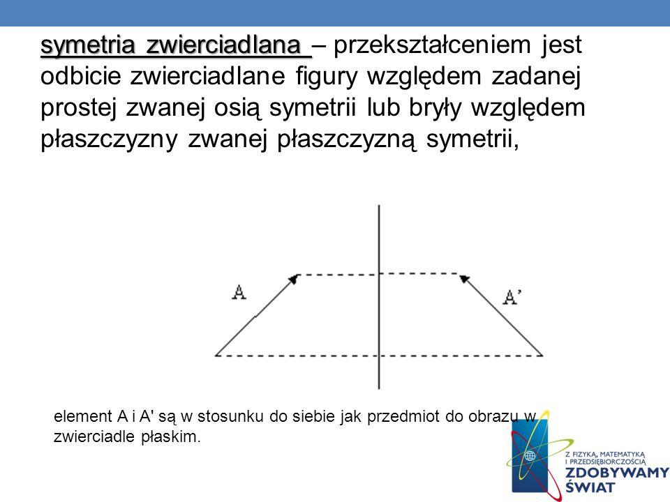 symetria zwierciadlana symetria zwierciadlana – przekształceniem jest odbicie zwierciadlane figury względem zadanej prostej zwanej osią symetrii lub b