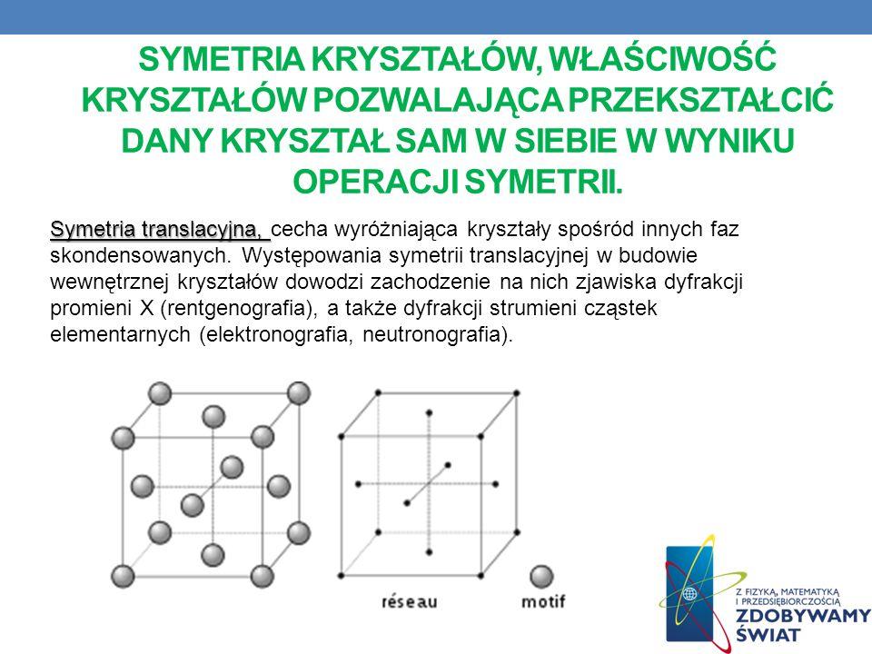 SYMETRIA KRYSZTAŁÓW, WŁAŚCIWOŚĆ KRYSZTAŁÓW POZWALAJĄCA PRZEKSZTAŁCIĆ DANY KRYSZTAŁ SAM W SIEBIE W WYNIKU OPERACJI SYMETRII. Symetria translacyjna, Sym
