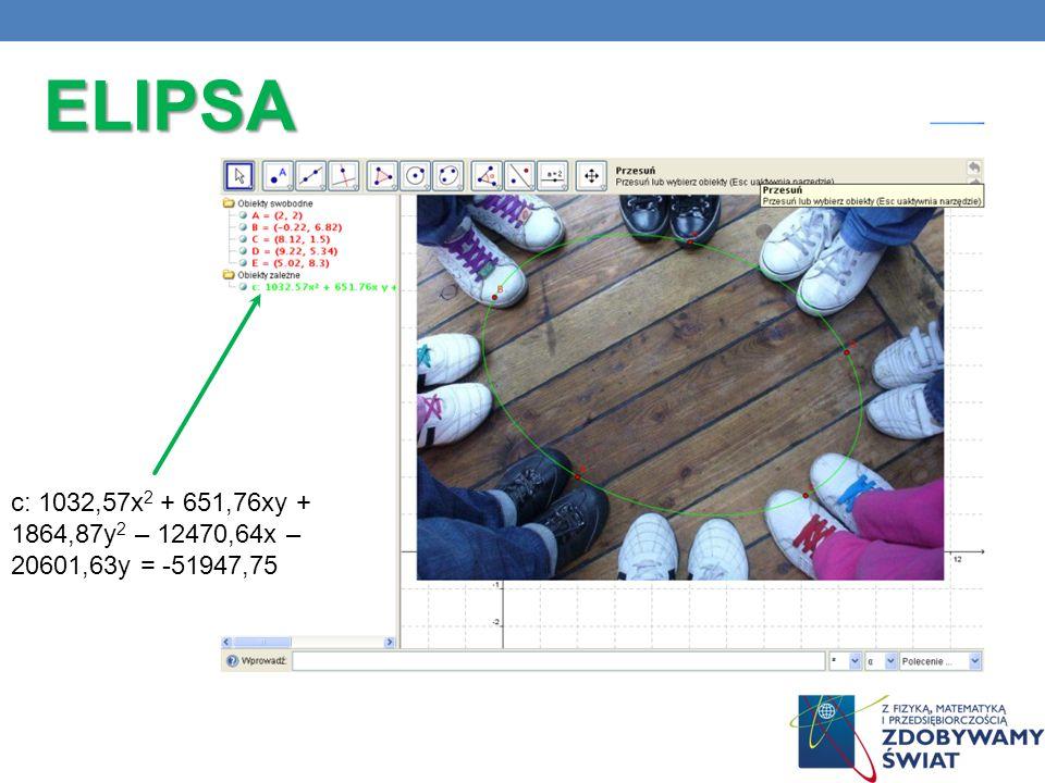 c: 1032,57x 2 + 651,76xy + 1864,87y 2 – 12470,64x – 20601,63y = -51947,75 ELIPSA
