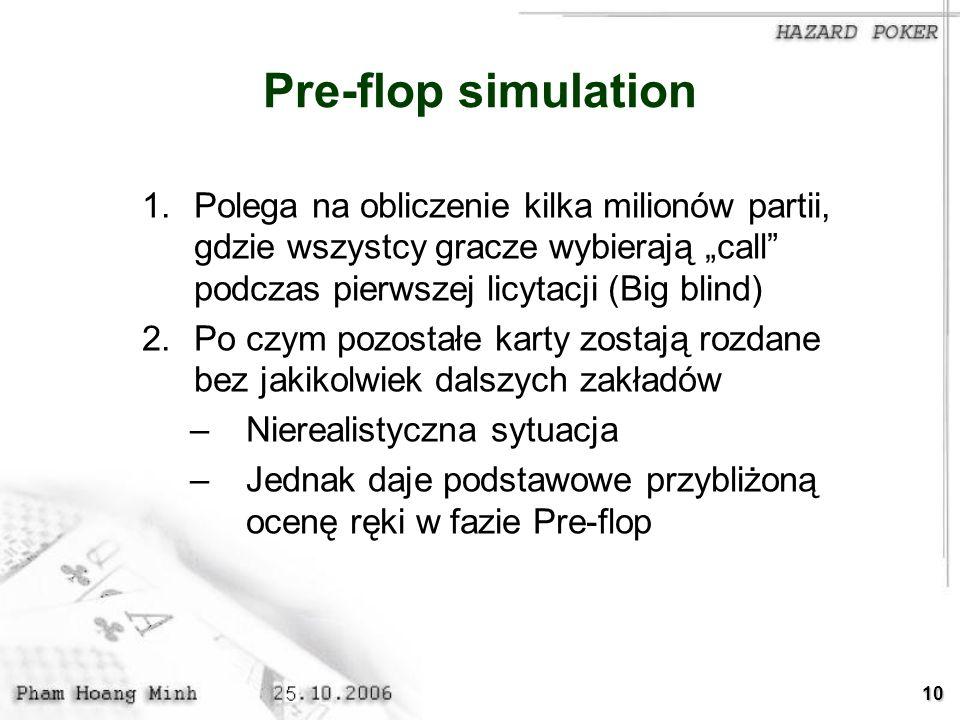 10 Pre-flop simulation 1.Polega na obliczenie kilka milionów partii, gdzie wszystcy gracze wybierają call podczas pierwszej licytacji (Big blind) 2.Po