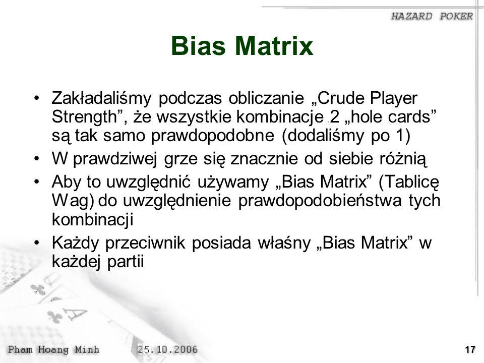 17 Bias Matrix Zakładaliśmy podczas obliczanie Crude Player Strength, że wszystkie kombinacje 2 hole cards są tak samo prawdopodobne (dodaliśmy po 1)