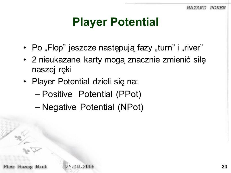 23 Player Potential Po Flop jeszcze następują fazy turn i river 2 nieukazane karty mogą znacznie zmienić siłę naszej ręki Player Potential dzieli się