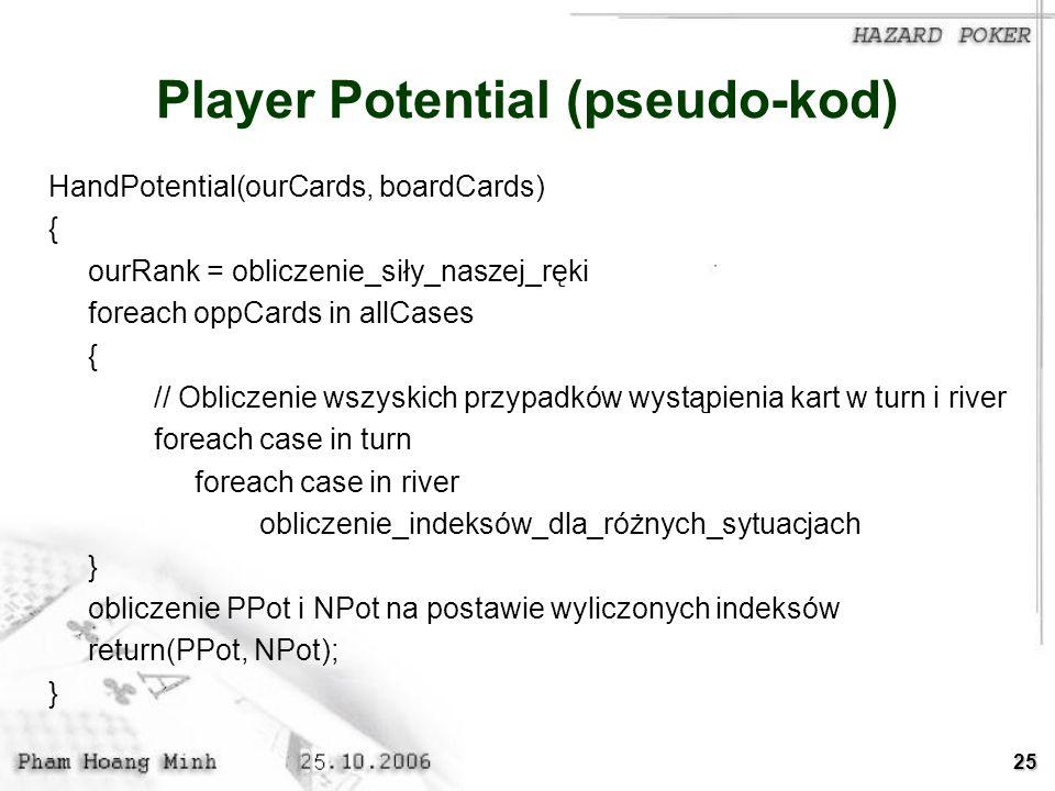 25 Player Potential (pseudo-kod) HandPotential(ourCards, boardCards) { ourRank = obliczenie_siły_naszej_ręki foreach oppCards in allCases { // Oblicze
