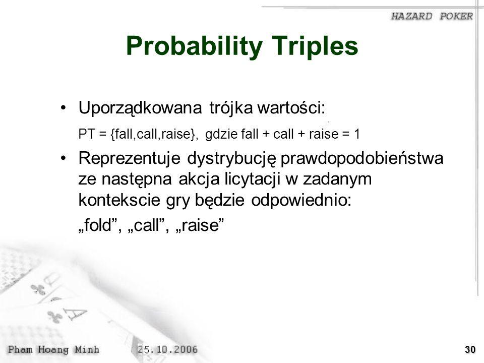 30 Probability Triples Uporządkowana trójka wartości: PT = {fall,call,raise}, gdzie fall + call + raise = 1 Reprezentuje dystrybucję prawdopodobieństw
