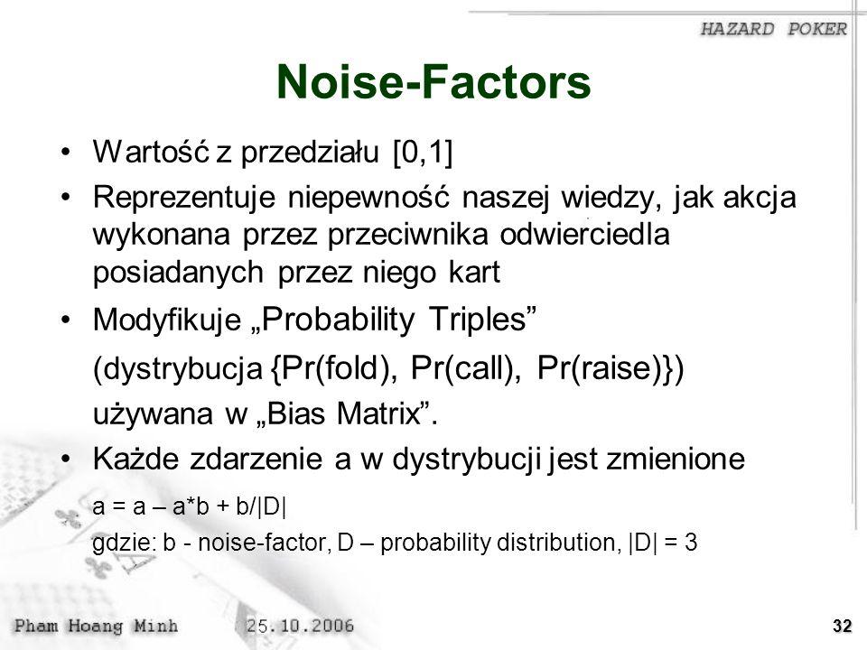 32 Noise-Factors Wartość z przedziału [0,1] Reprezentuje niepewność naszej wiedzy, jak akcja wykonana przez przeciwnika odwierciedla posiadanych przez