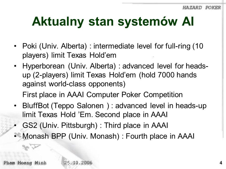 5 Umiejętności niezbędne mocnego gracza w Pokerze Cechy które mocny gracz musi posiadać : –Hand Evaluation : ocena siły swojej ręki –Unpredictability –Bluffing –Opponent Modeling