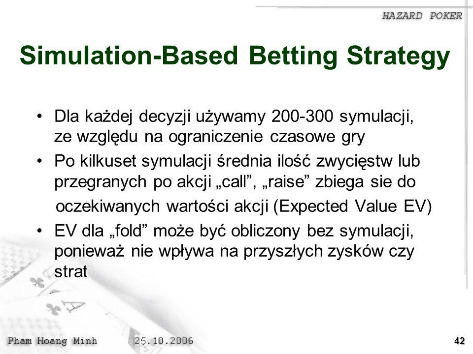 42 Simulation-Based Betting Strategy Dla każdej decyzji używamy 200-300 symulacji, ze względu na ograniczenie czasowe gry Po kilkuset symulacji średni