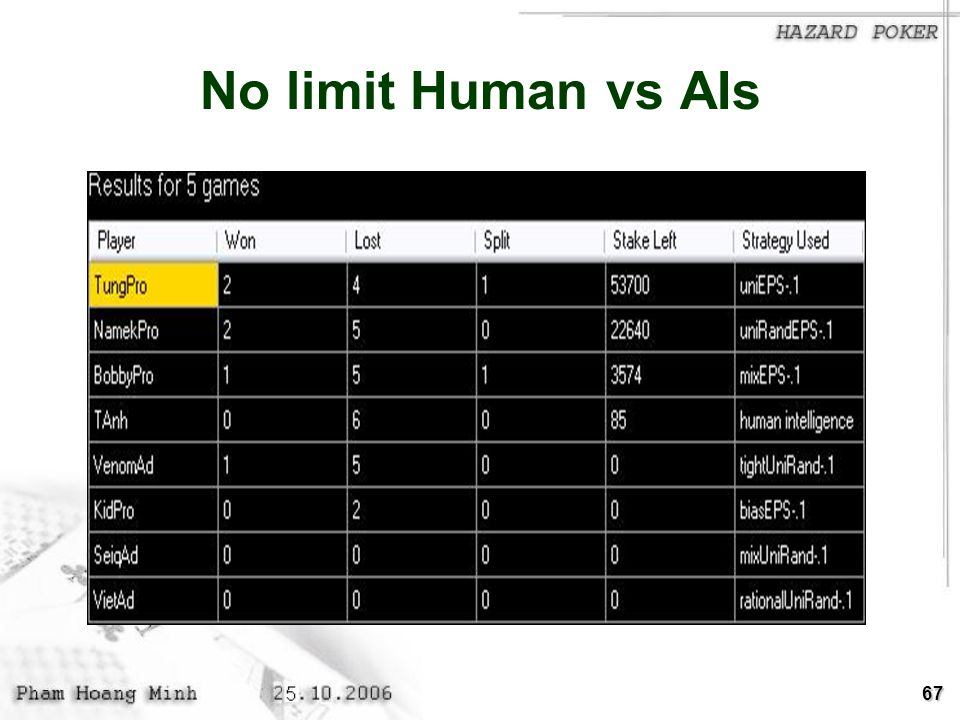 67 No limit Human vs AIs