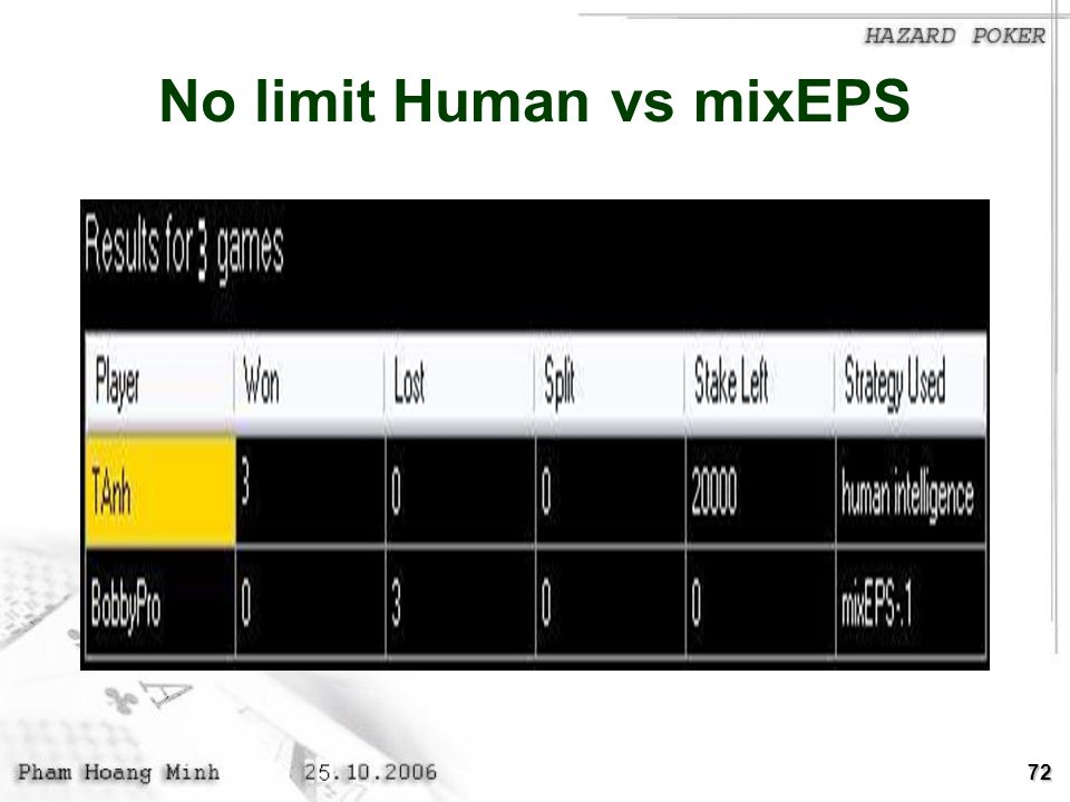 72 No limit Human vs mixEPS