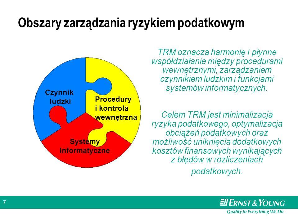 7 Obszary zarządzania ryzykiem podatkowym Czynnik ludzki Procedury i kontrola wewnętrzna Systemy informatyczne TRM oznacza harmonię i płynne współdziałanie między procedurami wewnętrznymi, zarządzaniem czynnikiem ludzkim i funkcjami systemów informatycznych.