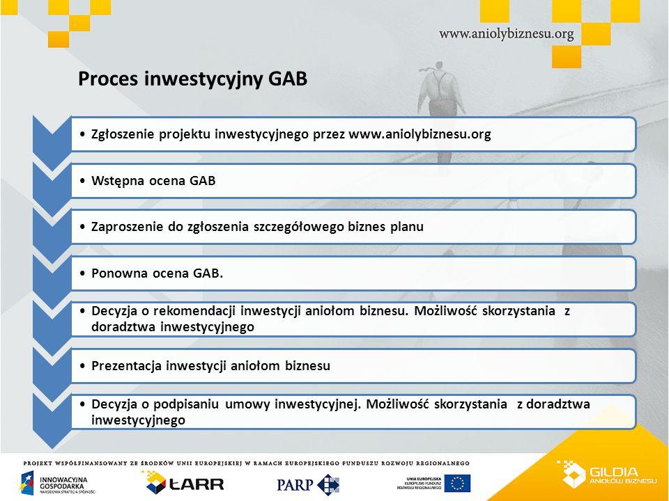 Zgłoszenie projektu inwestycyjnego przez www.aniolybiznesu.orgWstępna ocena GABZaproszenie do zgłoszenia szczegółowego biznes planuPonowna ocena GAB.