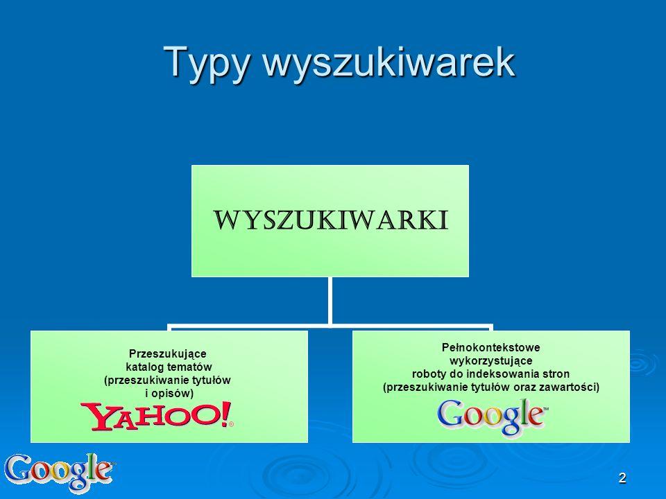 2 Typy wyszukiwarek Wyszukiwarki Przeszukujące katalog tematów (przeszukiwanie tytułów i opisów) Pełnokontekstowe wykorzystujące roboty do indeksowani
