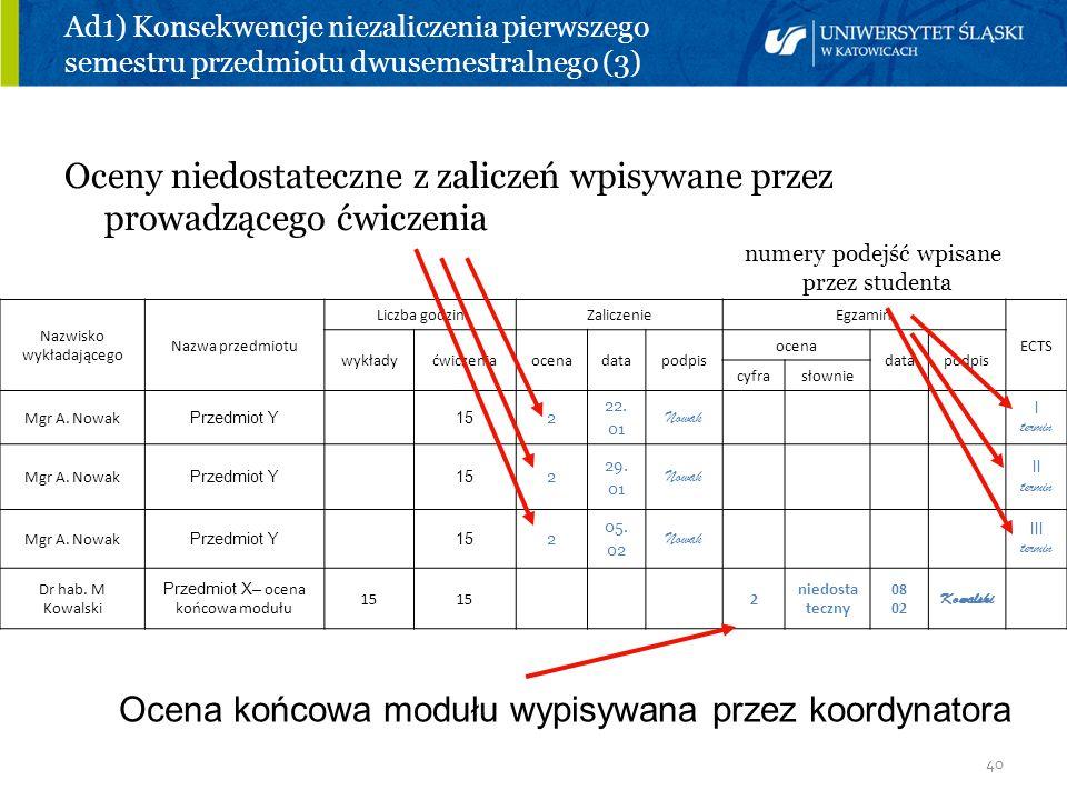 40 Ad1) Konsekwencje niezaliczenia pierwszego semestru przedmiotu dwusemestralnego (3) Oceny niedostateczne z zaliczeń wpisywane przez prowadzącego ćw