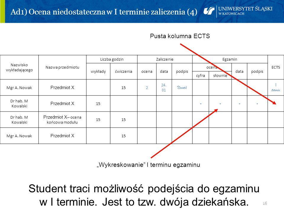 16 Ad1) Ocena niedostateczna w I terminie zaliczenia (4) Pusta kolumna ECTS Wykreskowanie I terminu egzaminu Student traci możliwość podejścia do egza