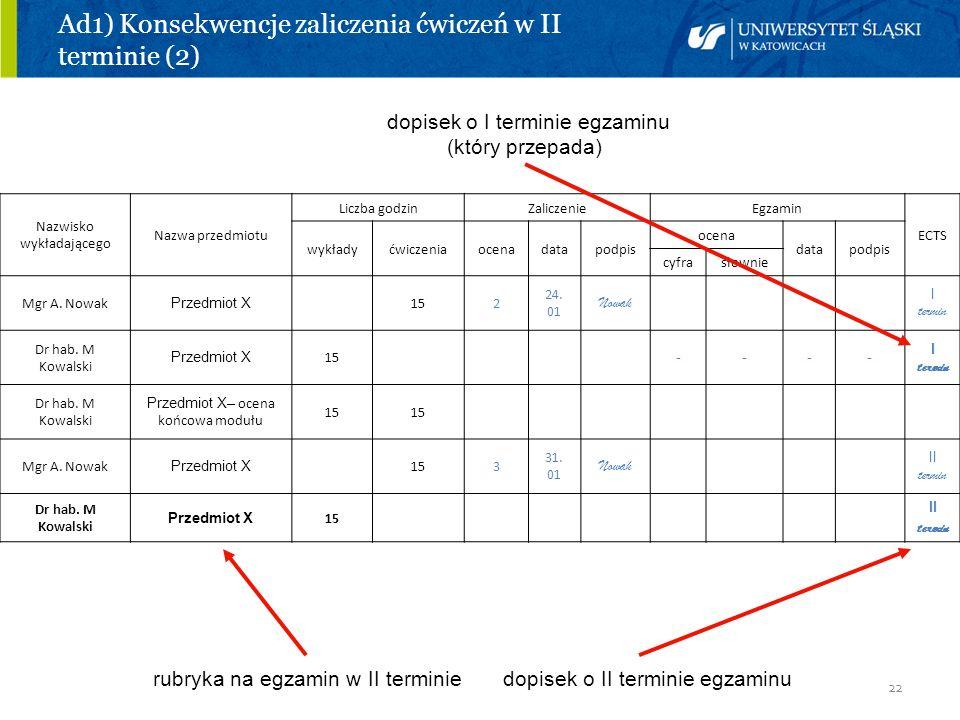 22 Ad1) Konsekwencje zaliczenia ćwiczeń w II terminie (2) dopisek o I terminie egzaminu (który przepada) rubryka na egzamin w II terminie dopisek o II